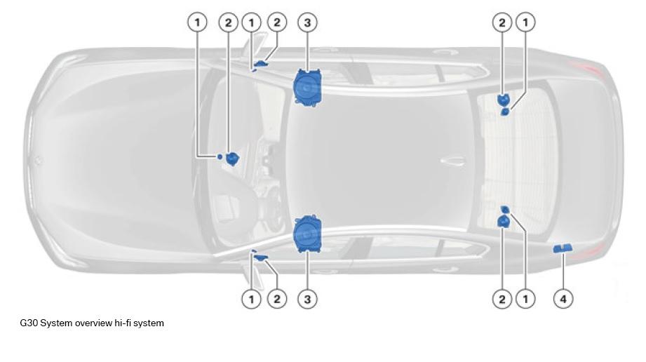 BMW 5-Series Forum (G30) - View Single Post - G30 Audio system Diagrams