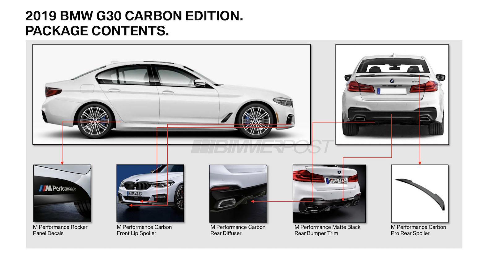 Name:  G30 5 Series Carbon Edition1.jpg Views: 10154 Size:  176.0 KB