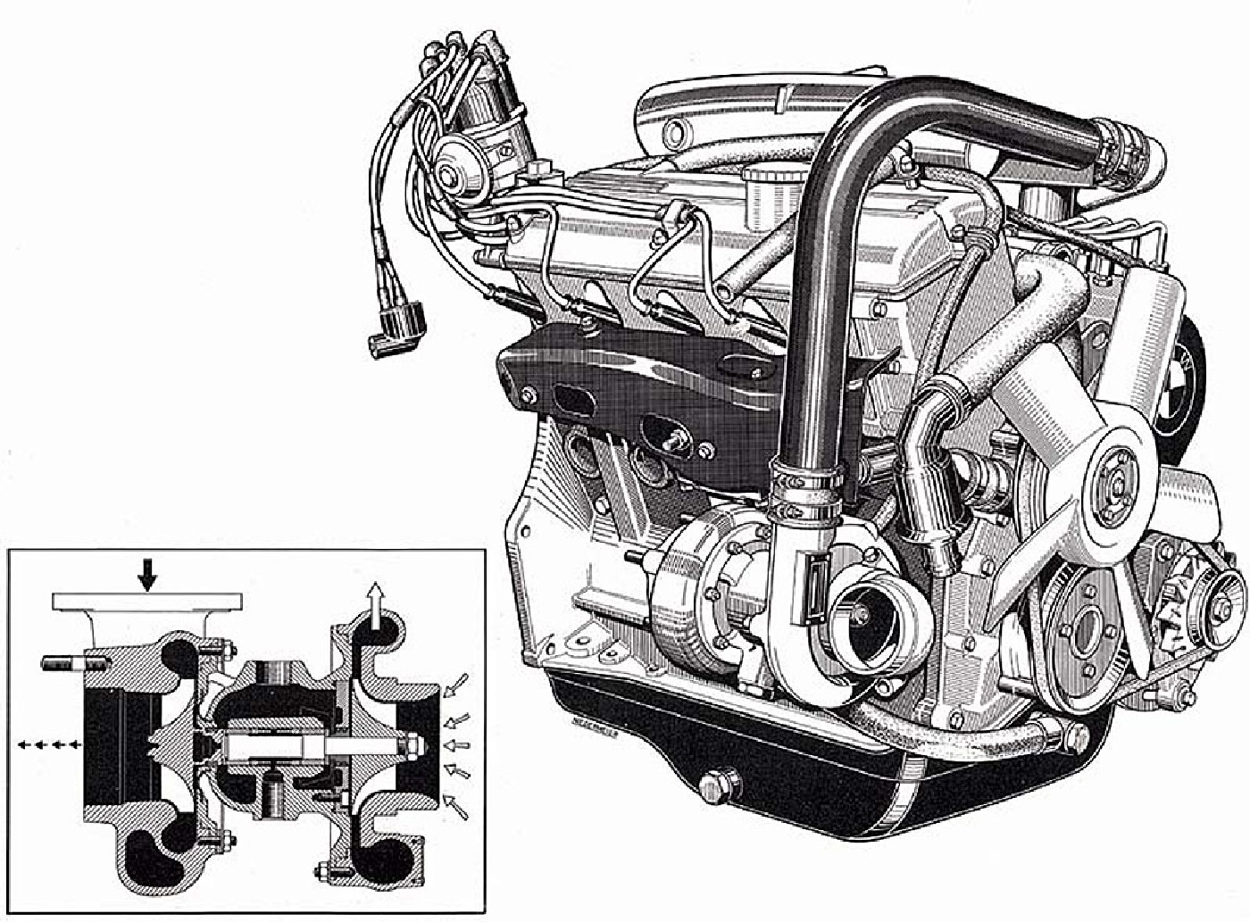 Name:  bmw_2002_turbo_motor.jpg Views: 34545 Size:  419.4 KB